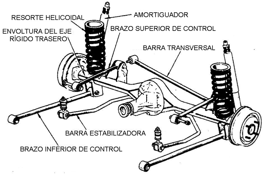 Suspension-Eje-Rigido-Resorte-Helicoidal-Trasera